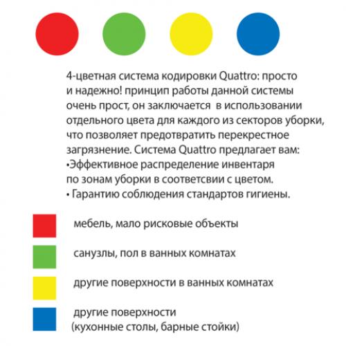 Цветовое кодирование в лпу
